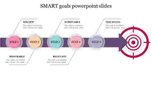 SMART%20goals%20powerpoint%20slides%20ppt