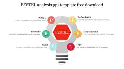 PESTEL analysis ppt template free download