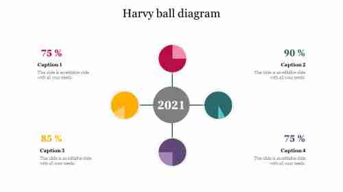 Harvyballdiagrampowerpointemplate