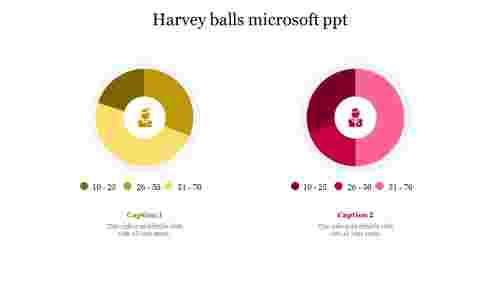 Harveyballsmicrosoftppttemplate