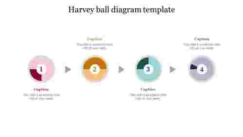 NiceHarveyballdiagramtemplate