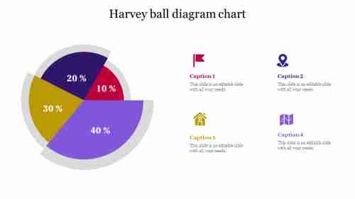 Harveyballdiagramchartppt