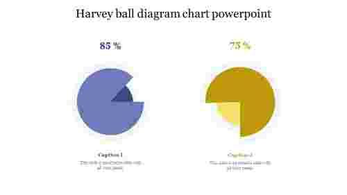 NiceHarveyballdiagramchartpowerpoint
