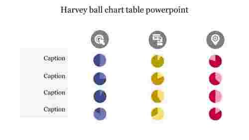Harveyballcharttablepowerpointppt