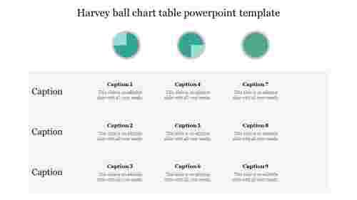 Harveyballcharttablepowerpointtemplateppt