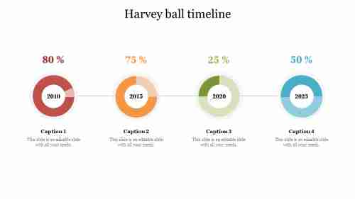 Harveyballtimelinepowerpointpresentation