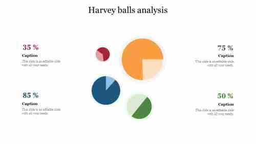 Harveyballsanalysisppt