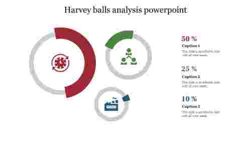 BestHarveyballsanalysispowerpoint