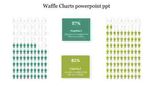 Waffle Charts powerpoint ppt