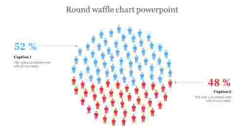 Round waffle chart powerpoint