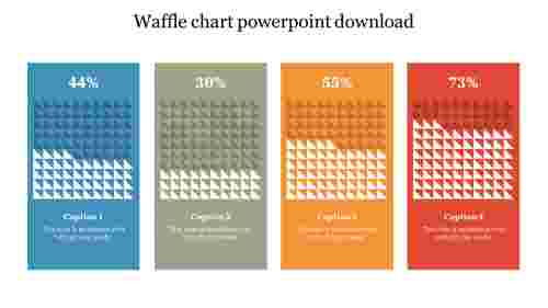 Waffle chart powerpoint free download