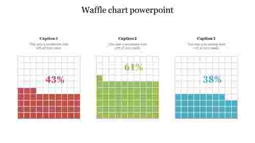 Waffle chart powerpoint free