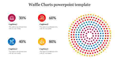 Waffle Charts powerpoint template