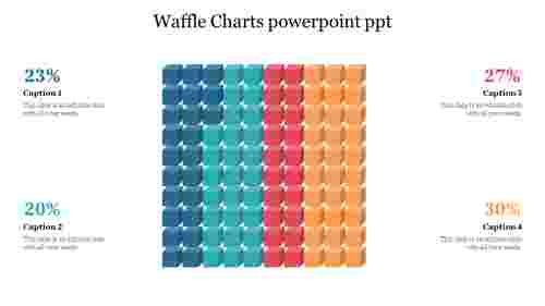 Waffle Charts powerpoint ppt free