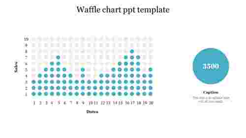 Waffle chart ppt template free