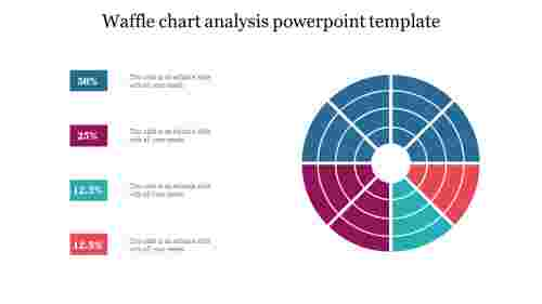 Waffle chart analysis powerpoint template