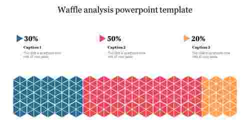 Waffle analysis powerpoint template
