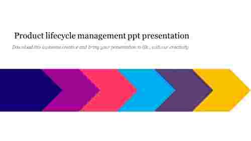 BestProductlifecyclemanagementpptpresentation