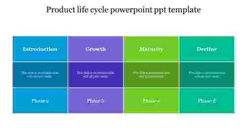 Product life cycle powerpoint ppt template