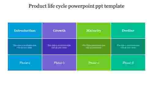 BestProductlifecyclepowerpointppttemplate