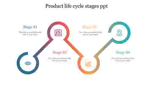 Product life cycle stages ppt