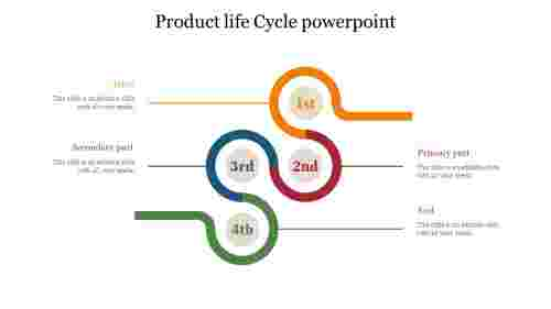 BestProductlifeCyclepowerpoint