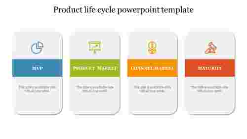 BestProductlifecyclepowerpointtemplate