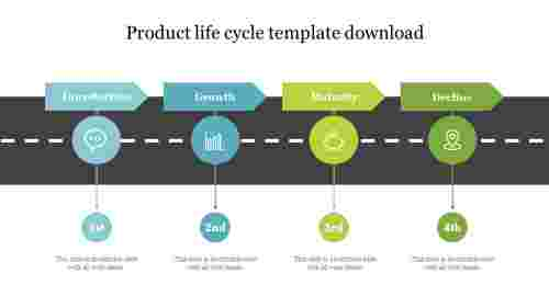 Product life cycle template download