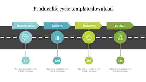 BestProductlifecycletemplatedownload