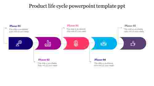 Product life cycle powerpoint template ppt
