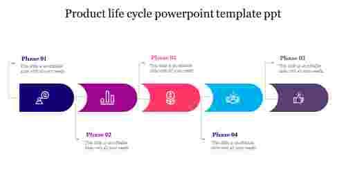 BestProductlifecyclepowerpointtemplateppt