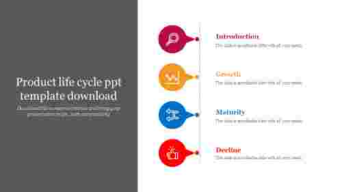Product life cycle ppt template download