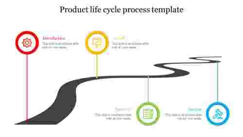 Product life cycle process template