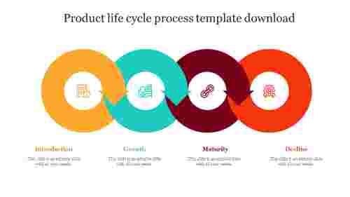 BestProductlifecycleprocesstemplatedownload