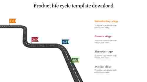 BestProductlifecycletemplatedownloadfreeslide