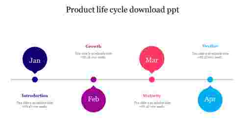 Product life cycle download ppt