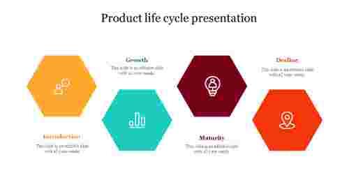 BestProductlifecyclestagepowerpoint