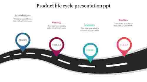 Product life cycle presentation ppt