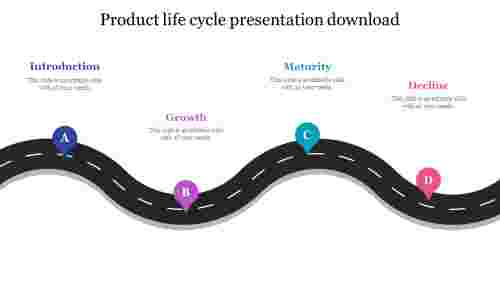 Product life cycle presentation download