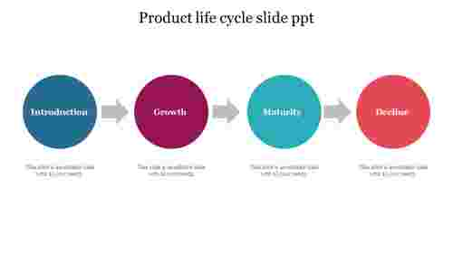 Product life cycle slide ppt