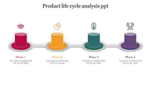 BestProductlifecycleanalysisppt