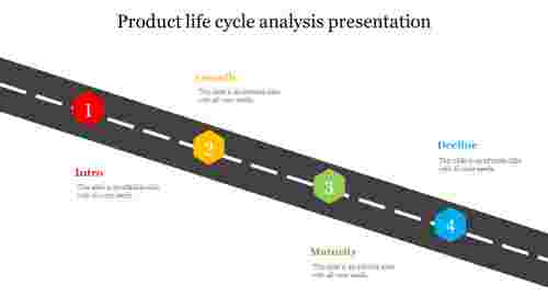 Product life cycle analysis presentation
