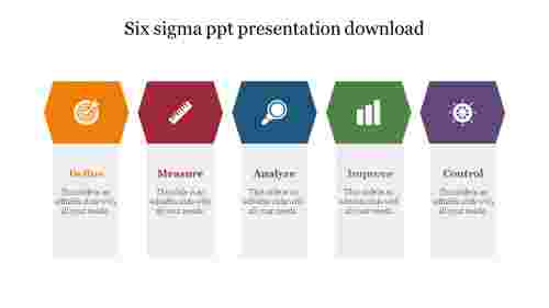 Six sigma ppt presentation download