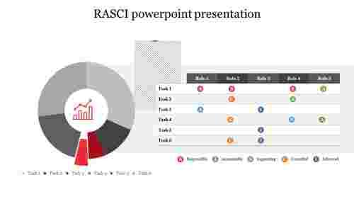 BestRASCIpowerpointpresentation