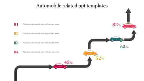Automobile related ppt templates
