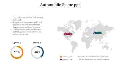Best%20Automobile%20theme%20ppt%20slide