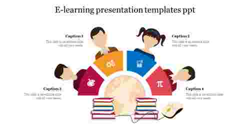 E-learning presentation templates ppt