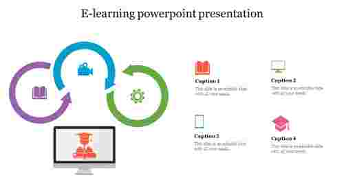 E-learning powerpoint presentation