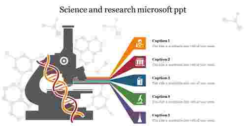 Science and research microsoft ppt