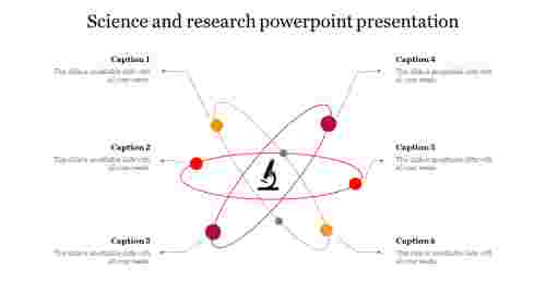 Science and research powerpoint presentation